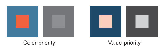 imp-color-value-priority-chips-1