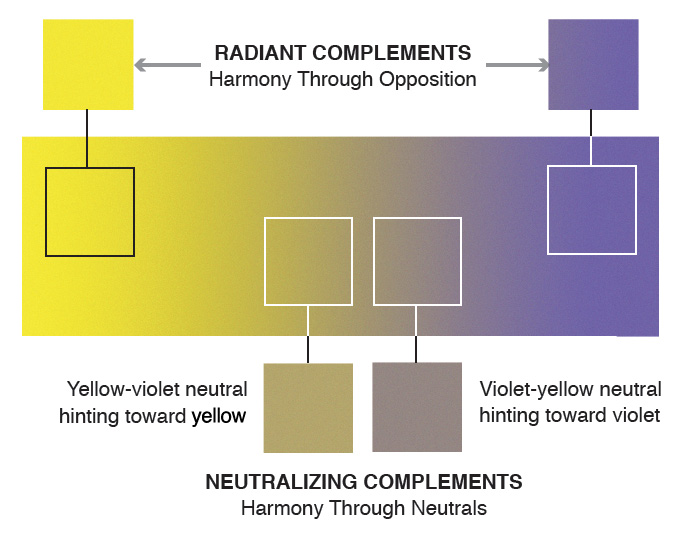 complements-radiant-neutral-chart